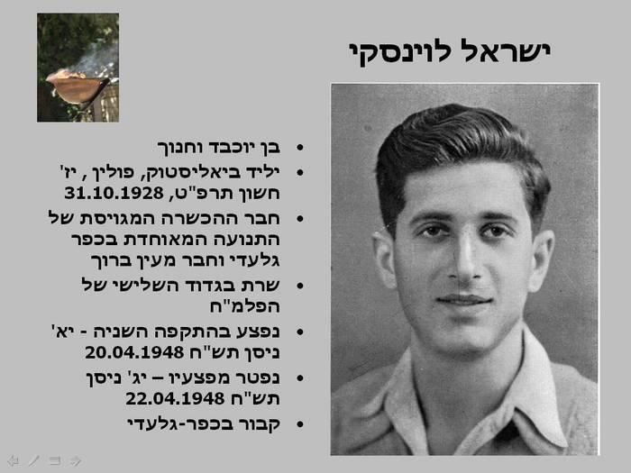 ישראל לוינסקי
